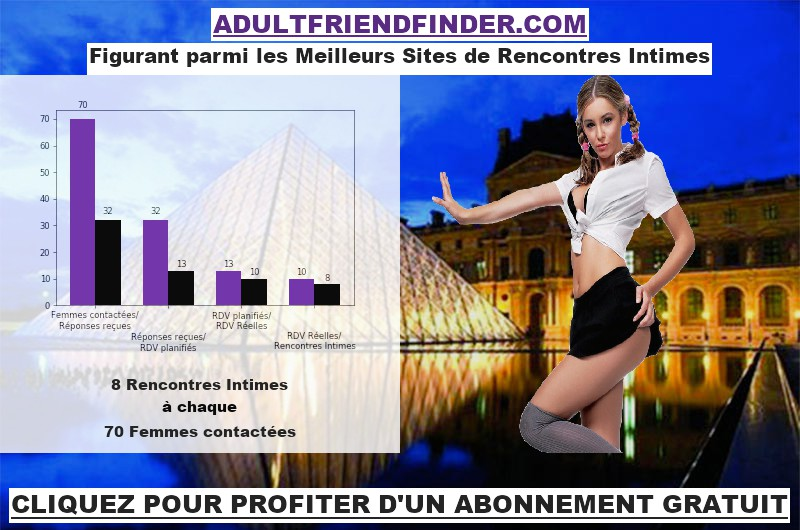 Fraude Sur Adultfriendfinder France
